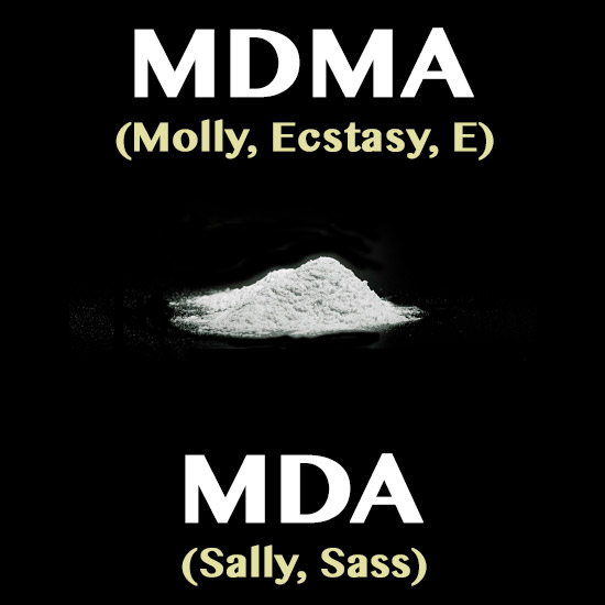 Difference Between Molly MDMA and Sally MDA